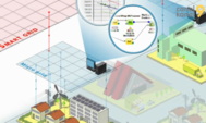 Chronique Innovation: Microgrid